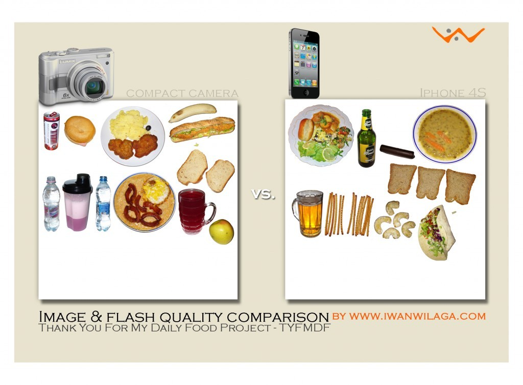image and flash quality comparison between a compact=